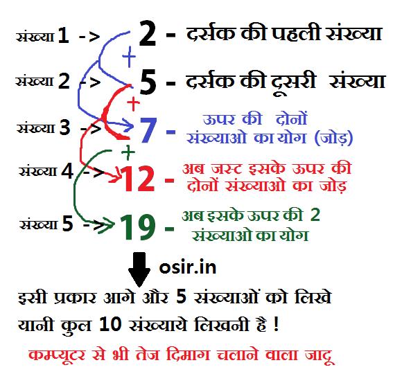 fast sum magic trick in hindi math magic trick of india best fast math trick